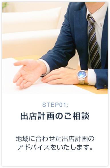 STEP01:出店計画のご相談