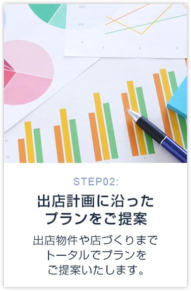 STEP02:出店計画に沿ったプランをご提案