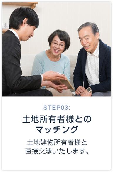 STEP03:土地所有者とのマッチング